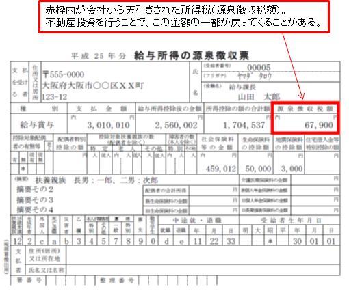 節税_源泉徴収票