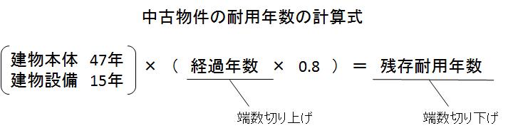 中古物件の残存耐用年数計算式