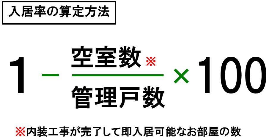 入居率の算定方法