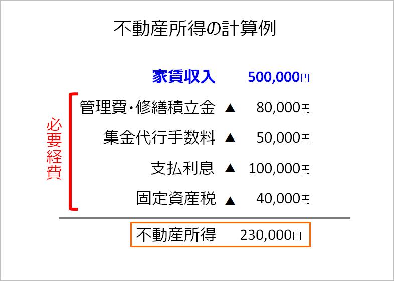 不動産所得の計算例03