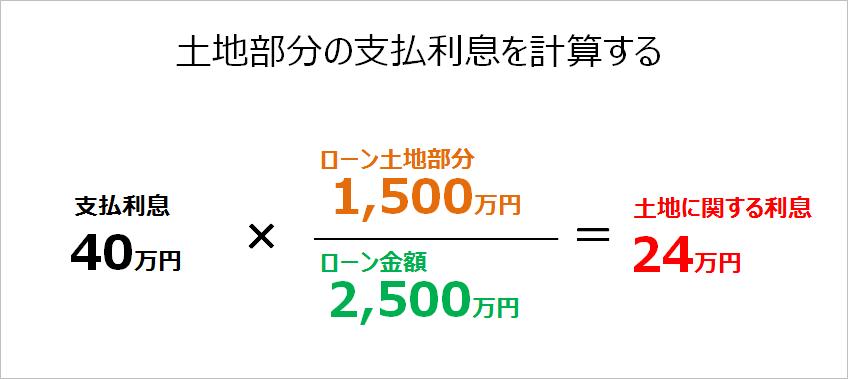 土地に関する不d歳利子を算出する 具体例