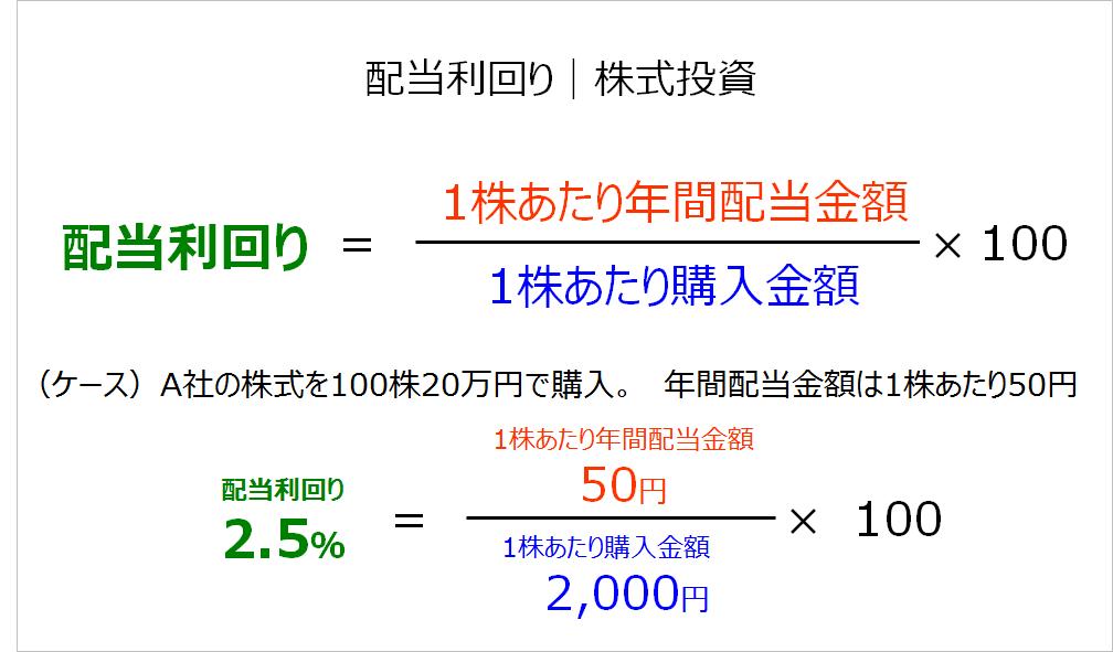 配当利回り02
