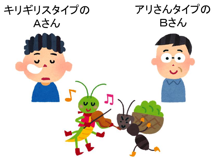 アリとキリギリスの例