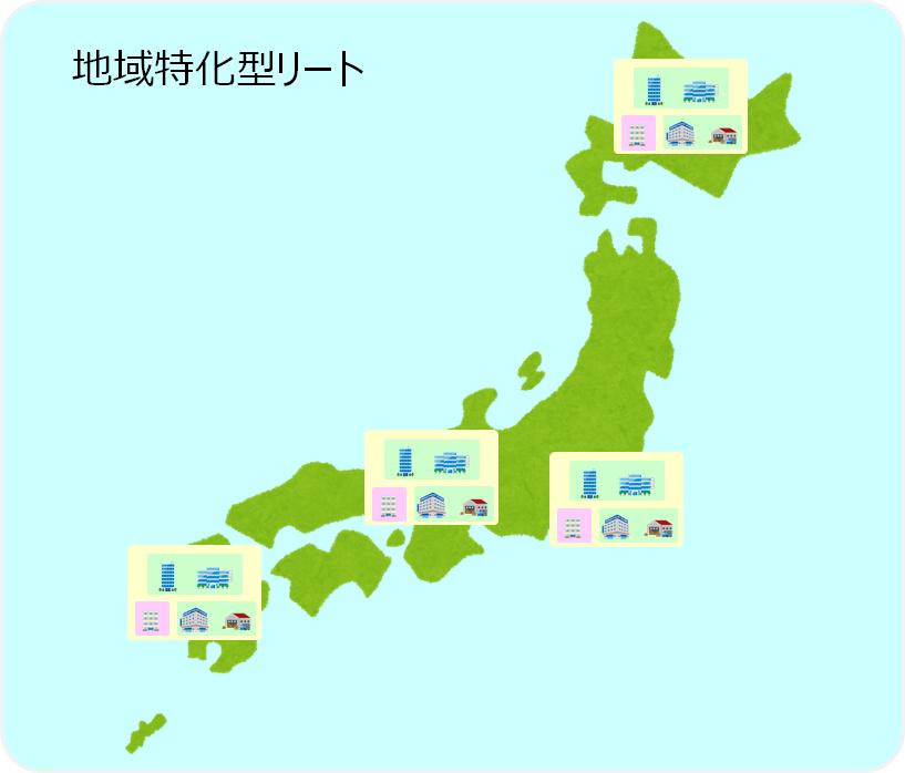 地域特化型リート
