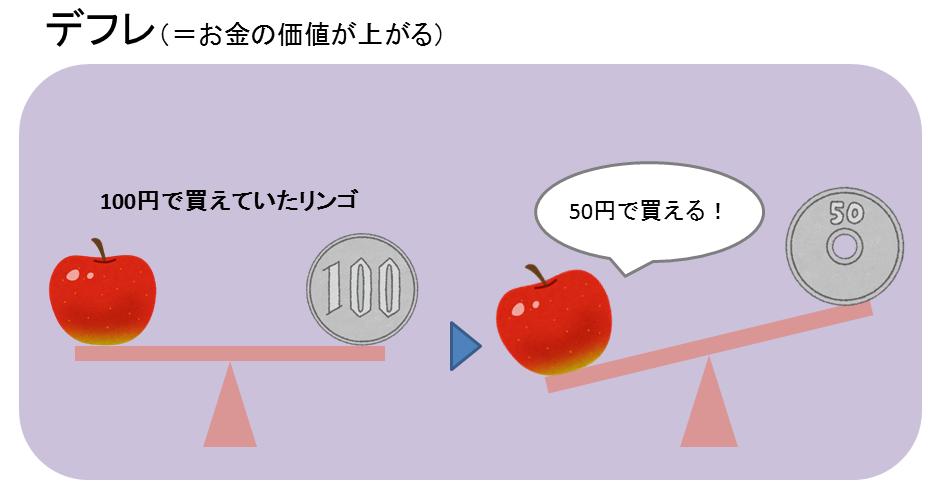 リンゴが50円に!