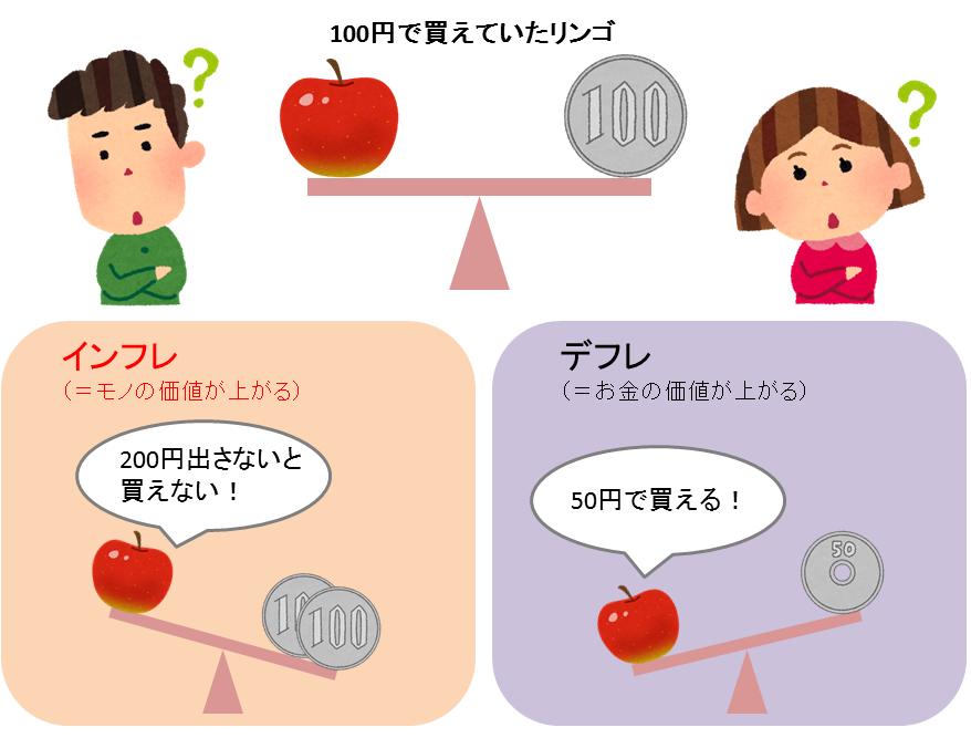 リンゴの話