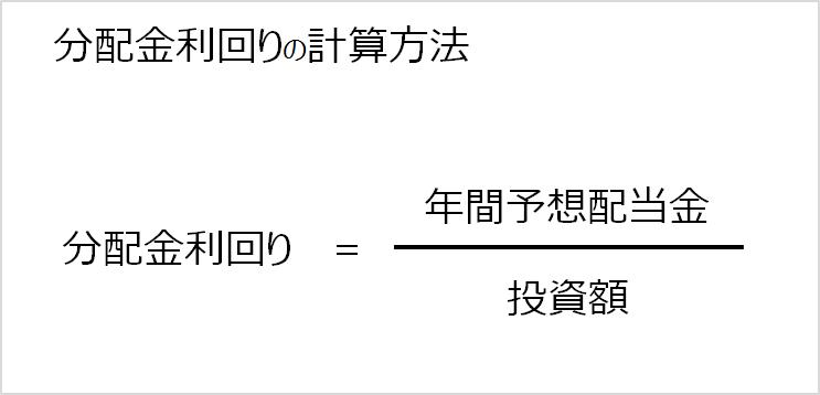 分配金利回り計算方法