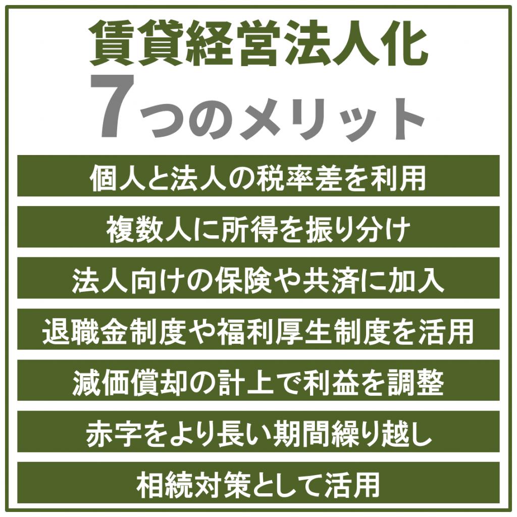 賃貸経営法人化7つのメリット